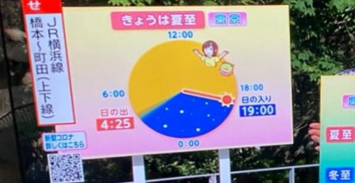 6/21(夏至) 本日から緊急事態宣言解除へ